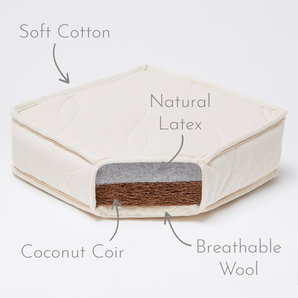 Cot bed mattress - Brand new in box organic & natural dual sided from The Little Green Sheep