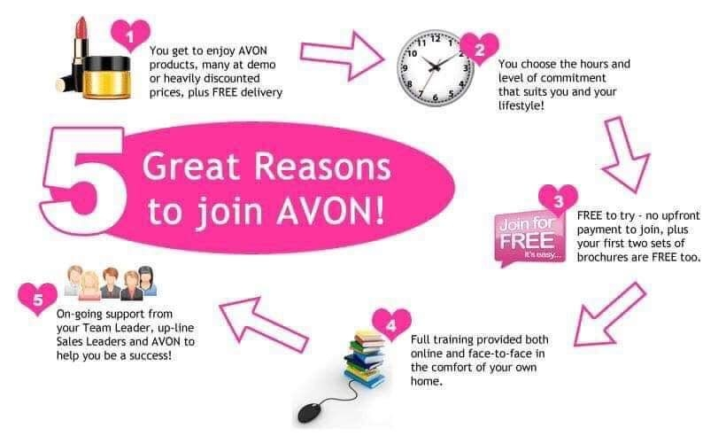 Become a Avon representative