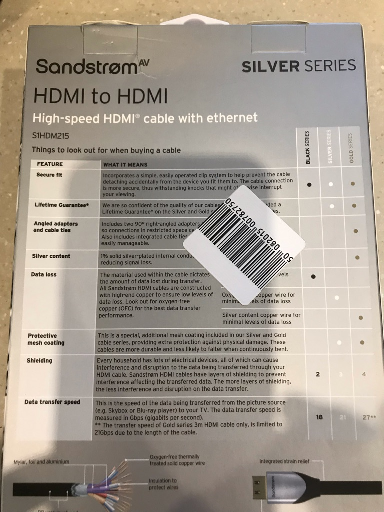 HDMI cables.Silver version and wall bracket