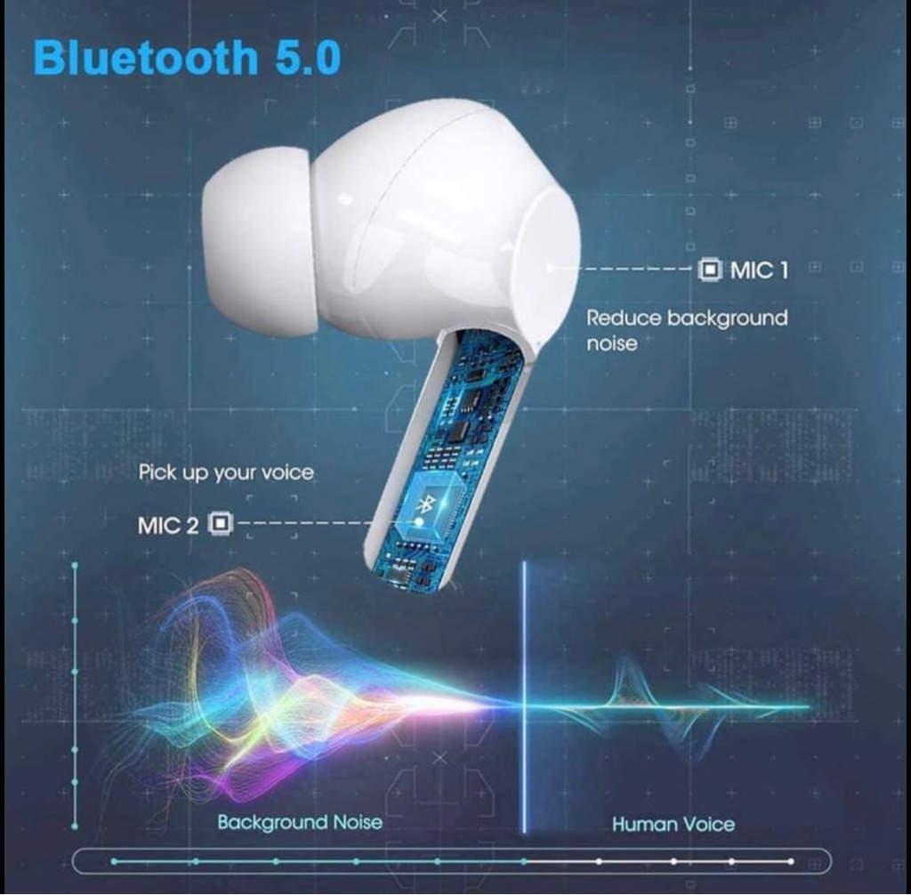 Wireless Earbuds Bluetooth 5.0 Headphones For Iphone/Android/Samsung