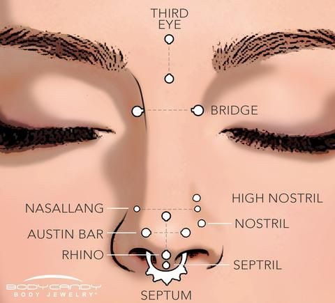 Human Piercing template