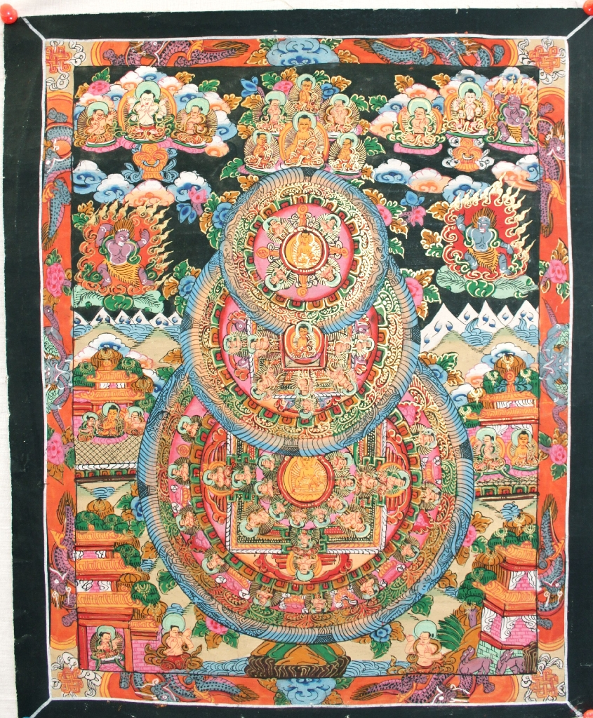 Thangka Painting -  The Wheel of Life