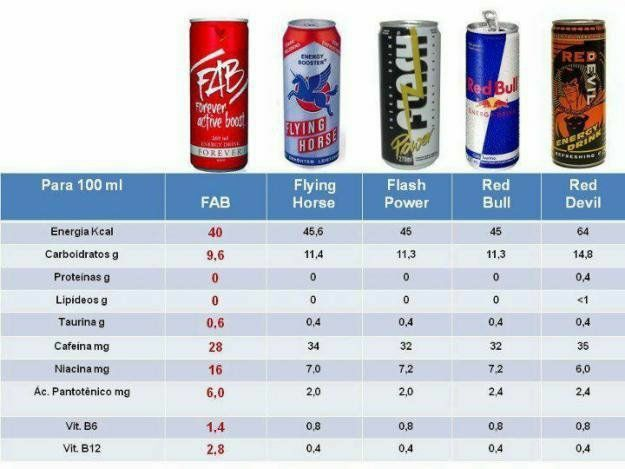 FAB Forever Active Boost Energy Drink